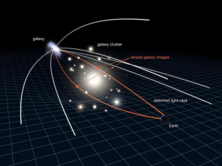 explainer black hole resize md